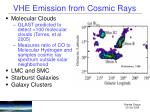 vhe emission from cosmic rays