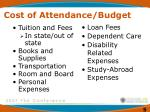 cost of attendance budget