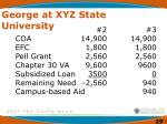 george at xyz state university29