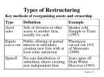 types of restructuring
