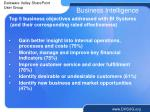 business intelligence37