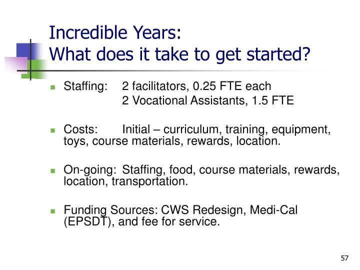 Incredible Years: