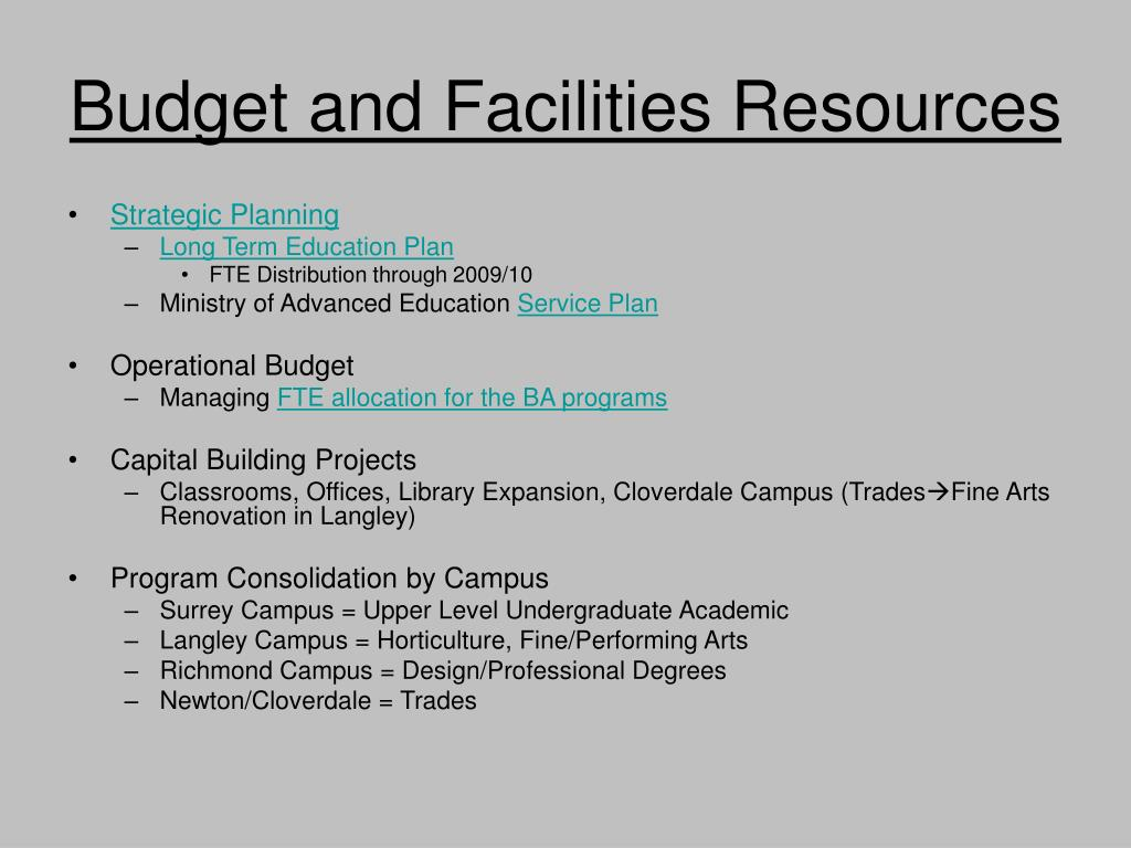 Budget and Facilities Resources