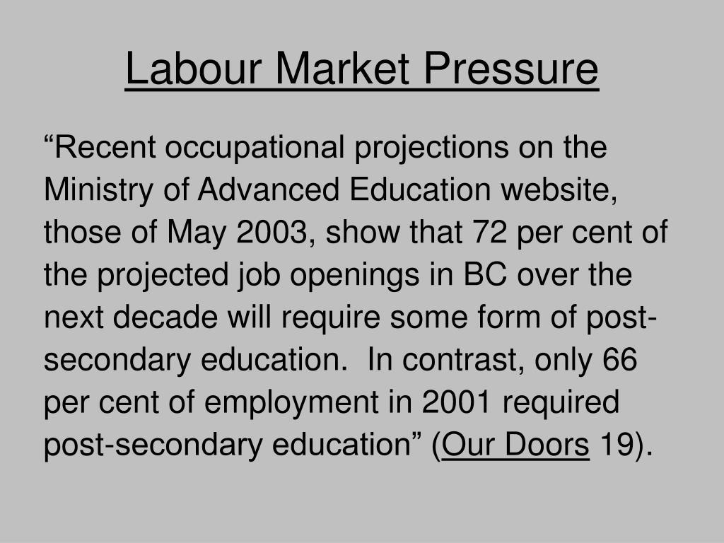 Labour Market Pressure
