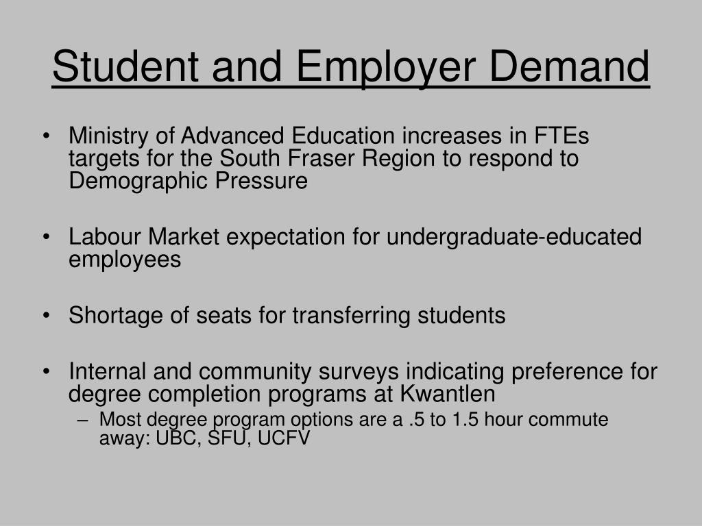 Student and Employer Demand