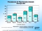 prevalencia de hipertensi n arterial nicaragua 2003