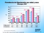 prevalencia de hipertensi n por edad y sexo nicaragua 2003