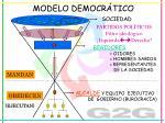 modelo democr tico3