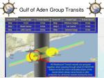 gulf of aden group transits9