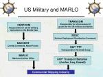 us military and marlo