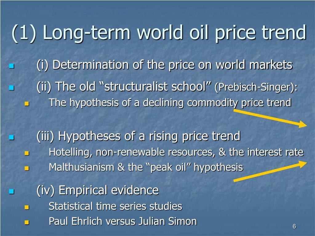(1) Long-term world oil price trend