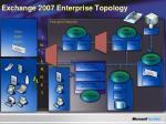 exchange 2007 enterprise topology