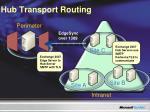 hub transport routing