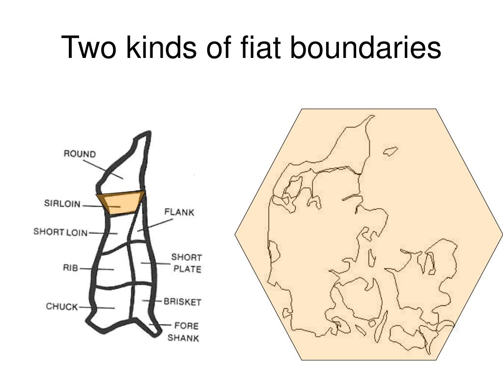 Two kinds of fiat boundaries