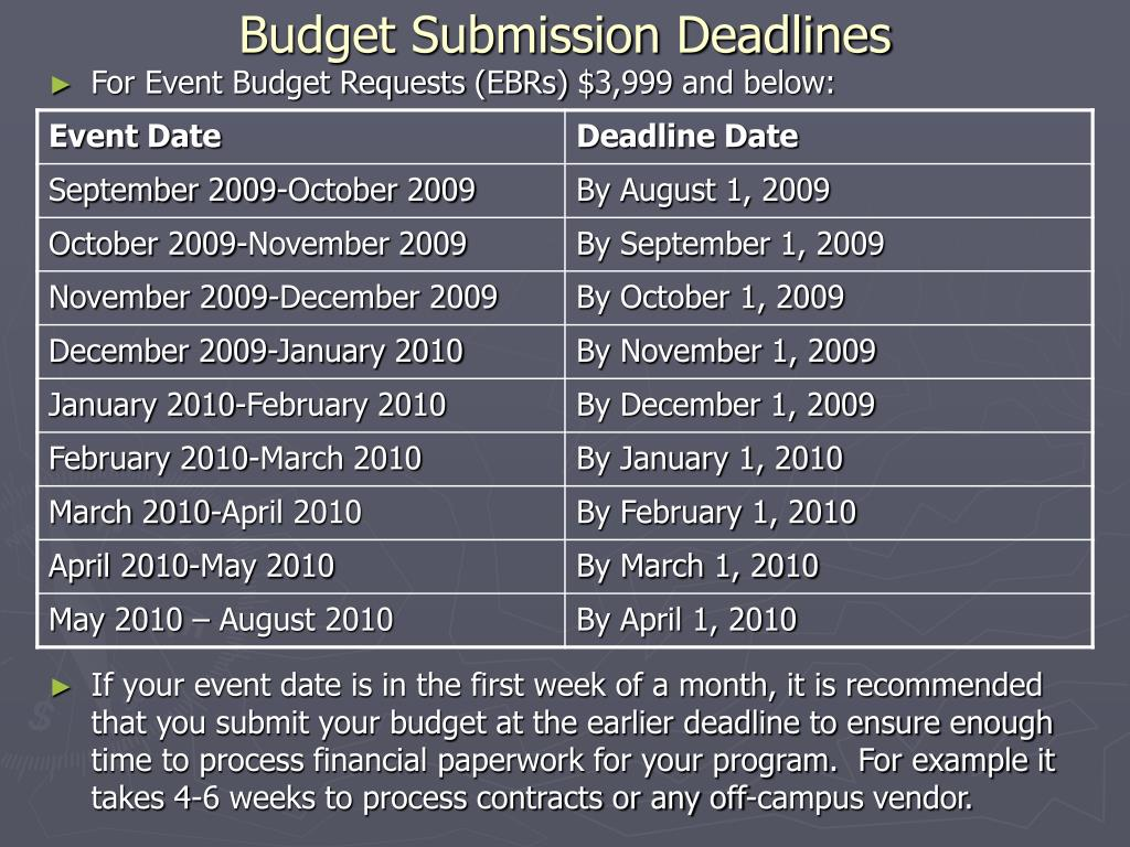Budget Submission Deadlines