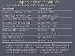 budget submission deadlines9