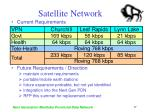 satellite network17