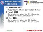 facilitation and moderation