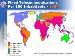 fixed telecommunications per 100 inhabitants 1984