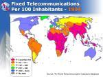 fixed telecommunications per 100 inhabitants 1994