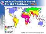 fixed telecommunications per 100 inhabitants 2003