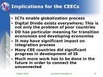 implications for the ceecs
