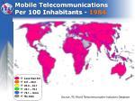 mobile telecommunications per 100 inhabitants 1984