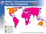mobile telecommunications per 100 inhabitants 1994