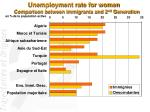 unemployment rate for women comparison between immigrants and 2 nd generation