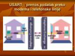 usart prenos podatak preko modema i telefonske linije