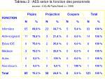 tableau 2 aes selon la fonction des personnels source cclin paris nord 1999