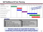 sap netweaver bi test planning