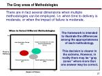 the gray areas of methodologies