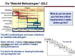 the waterfall methodologies sdlc