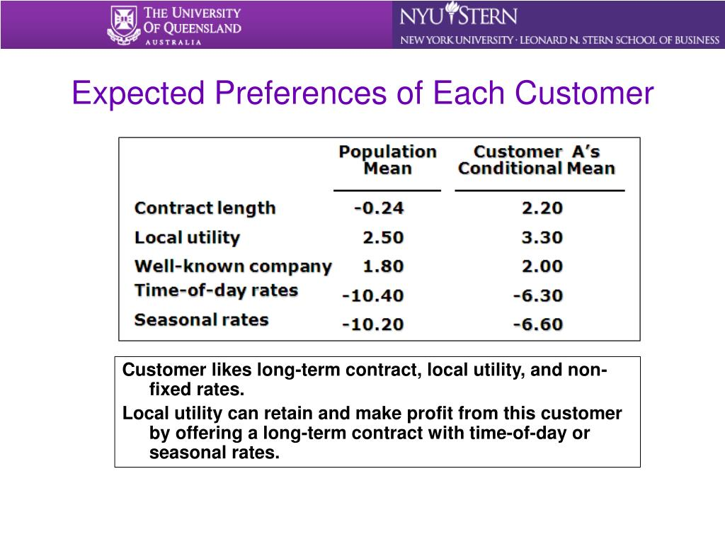 Expected Preferences of Each Customer