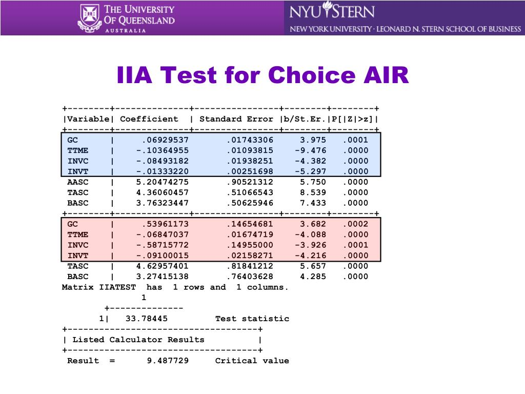 IIA Test for Choice AIR