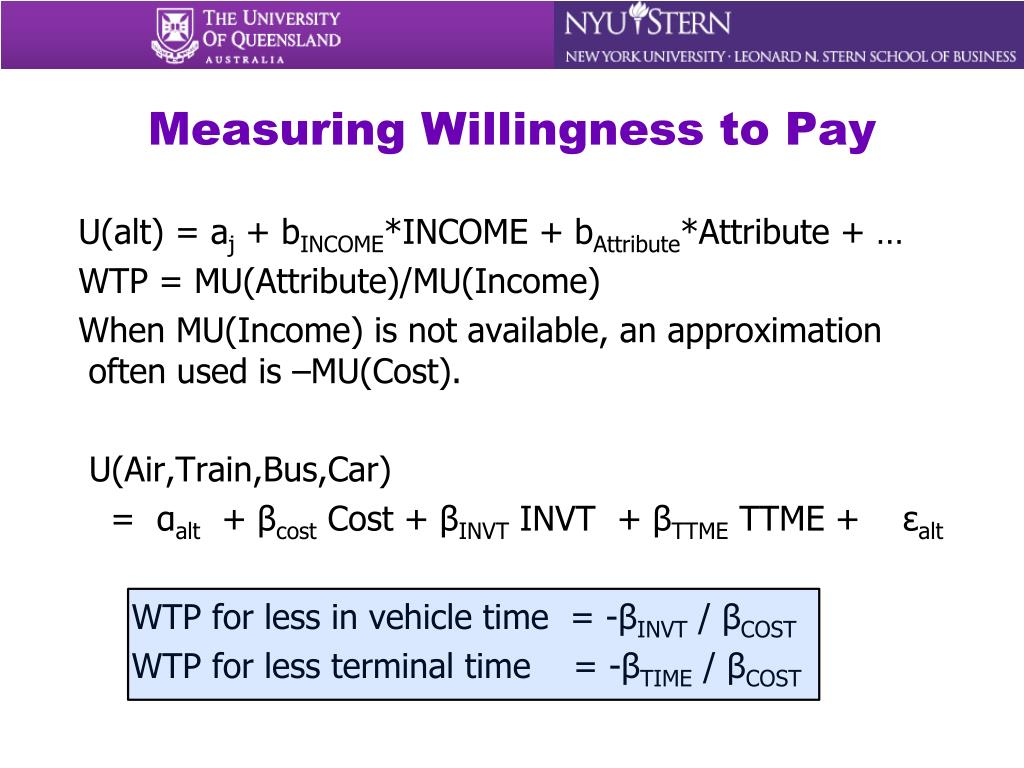 Measuring Willingness to Pay