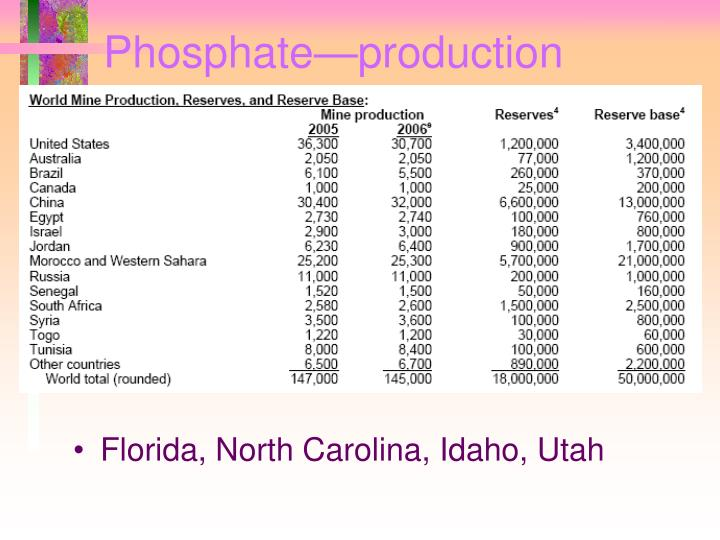 Phosphate—production