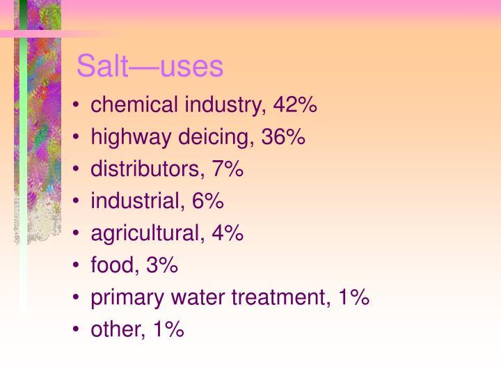 Salt—uses