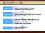 high level process flow