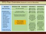 ppo plan overview network level of benefits1