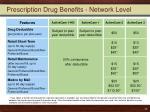 prescription drug benefits network level