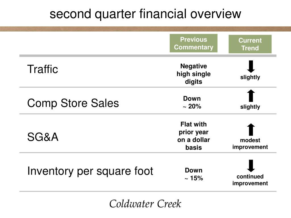 second quarter financial overview