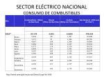 sector el ctrico nacional consumo de combustibles