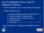 how do mitigation plans lead to mitigation projects