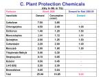 c plant protection chemicals qty in mt in tg