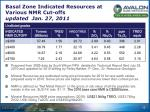 basal zone indicated resources at various nmr cut offs updated jan 27 2011