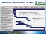 schedule to production in 2015