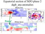 equatorial section of mjo phase 2 dqdt ana anomalies
