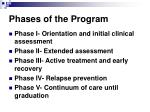 phases of the program